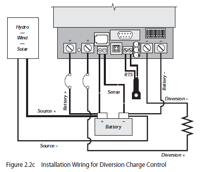 solar charge controller circuit diagram using pic images morningstar tristar ts 60 pwm charge controller solaris